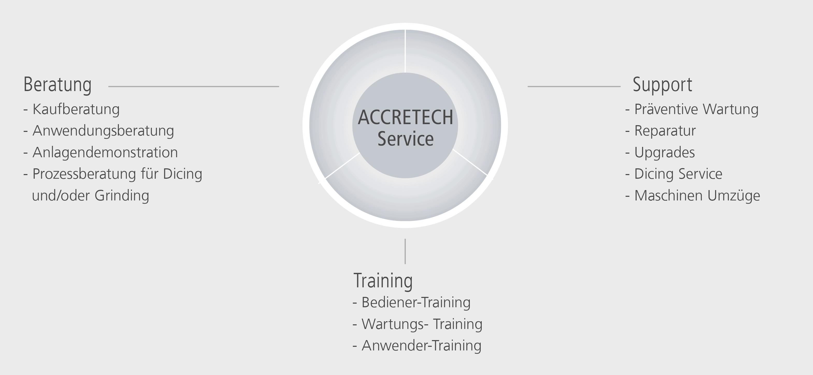 Accretech Service Semiconductor neu