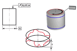 Accretech - Industrielle Messtechnick - Formen messen - Planlauf