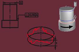 Accretech - Industrielle Messtechnick - Formen messen - Rechtwinklig_2