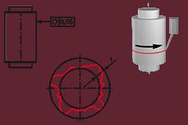 Accretech - Industrielle Messtechnick - Formen messen - Rundheit