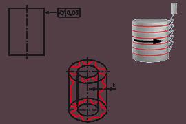 Accretech - Industrielle Messtechnick - Formen messen - Zylindrizität