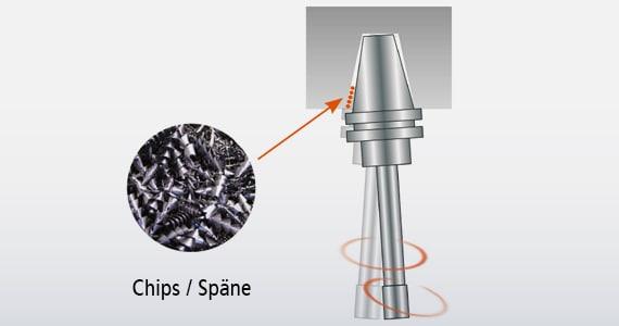 Metallspäne gelangen zwischen Werkzeughalter und Spindelkonus und verursachen abnormen Rundlauf