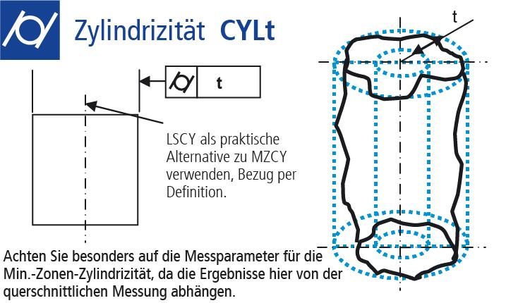 Technische Zeichnung Formtoleranz Zylindrizität