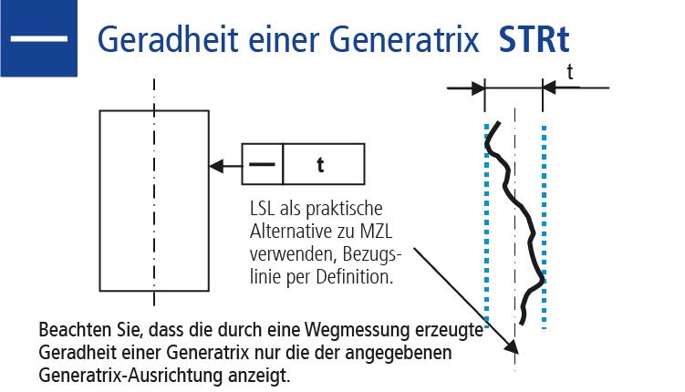 Technische Zeichnung Formtoleranz Geradheit (STRt)