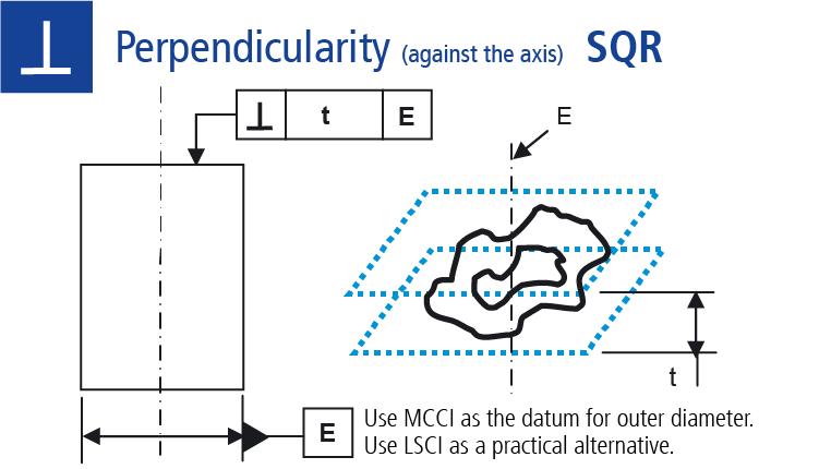 Technical drawing: Measuring perpendicularity against the axis