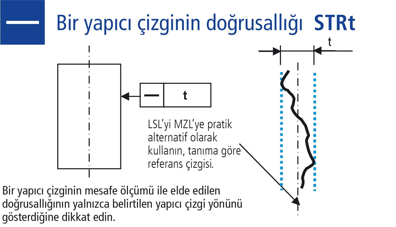 Bir yapıcı çizginin doğrusallığı