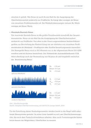Beispielseite ACCRETECH E-Book Oberflächen taktil oder berührungslos messen